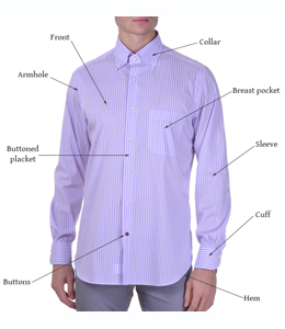What are the parts of a men's shirt?