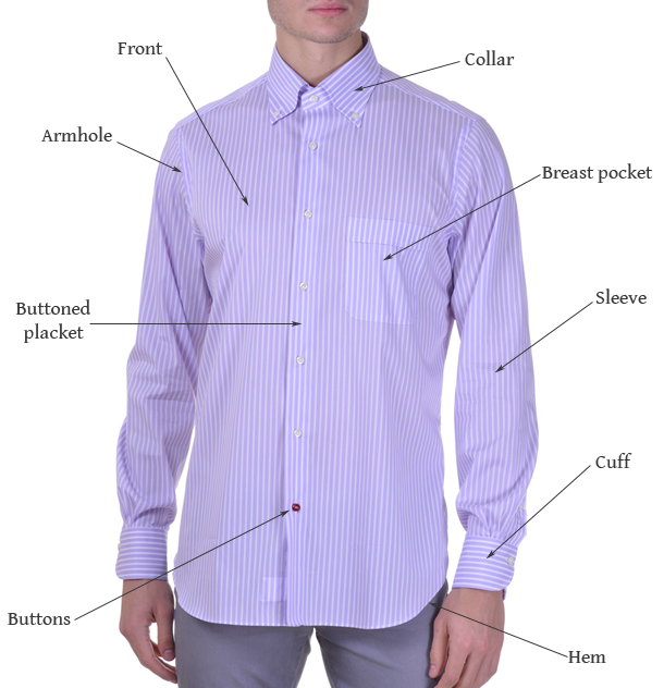 what are the parts of a men 39 s shirt kamiceria 39 s blog